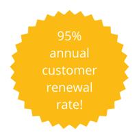 95% renewal rate! (3)