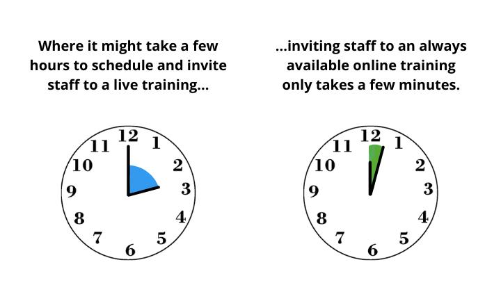 Staff Training Graphics (4)
